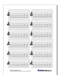 Multiplication Chart. best 25+ multiplication tables ideas on ...