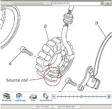tw200 stator coils yamaha dual sport thumpertalk if the manual is right and i sure hope it is this is the faulty part and my measurements concur i just hope it s the only faulty part