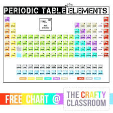 printable periodic table of intoxicants the free package periodic table science of elements chart printable printable periodic table
