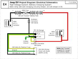 220 20 amp plug wiring diagram 200 main breaker twist wiring 30 amp dryer outlet wiring diagram rv ac plug wiring diagram shrutiradio 30 amp 1999 beaver