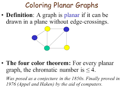 Color is the color name and (minecraft name) is the internal name for the color in minecraft. Coloring Graphs This Handout Coloring Maps And Graphs Ppt Video Online Download