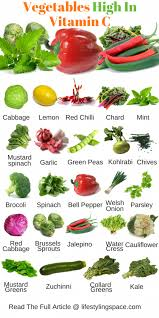 Vitamin C Food Sources Chart Which Vegetables Are High In Vitamin C