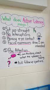 Active Listening Anchor Chart Anchor Charts 4th Grade