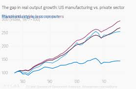 The Epic Mistake About Manufacturing Thats Cost Americans