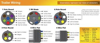 trailer wire harness colors wiring diagrams bib trailer wiring harness color code wiring diagram preview ford trailer wire harness color code trailer wire harness colors