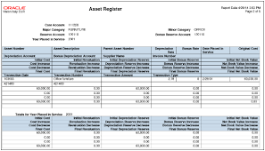 Oracle Fusion Assets Reports Chapter 15 R13 Update 18a
