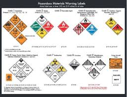 Details About D O T Chart 16 Hazardous Materials Markings Labeling And Placarding Guide