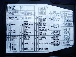 97 honda civic fuse box diagram wiring diagrams 92-95 civic under dash fuse box diagram nice 92 honda civic wiring diagram adornment wiring ideas for new bad 92 integra fuse box 95 integra fuse box diagram wiring diagrams 97 honda civic fuse