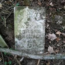 "Mary ""Polly"" Gilbert Sinclair (1789-1854) - Find A Grave Memorial"