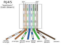 cat 5 wiring schematic wiring diagram 2018 cat 5b wiring diagram cat 5 wiring diagram b a and bakdesigns co within cat5 kwikpik ideal cat 5 wiring diagram cat 5 connectors diagram