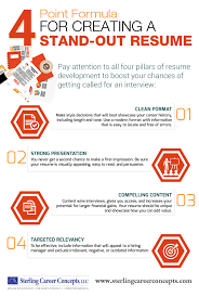 infographic point formula for creating a standout resume 4 pt formula for creating a standout resume