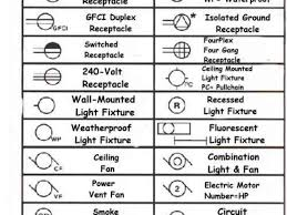 home wiring symbols wiring diagram electrical symbols house wiring diagrams electrical wiring symbols for home electric