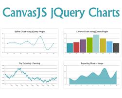 Canvasjs Jquery Charts Plugin Jquery Plugins