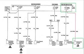 chevy fuse panel diagram on chevy images free download wiring 1991 Silverado Fuse Diagram chevy fuse panel diagram 11 1991 chevy s10 fuse box 2012 chevy equinox fuse box diagram 1991 chevrolet silverado fuse box diagram