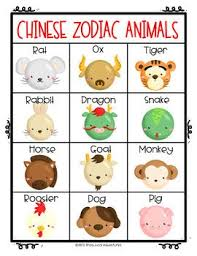 The stars and planets are the loom. Chinese Zodiac Animals Poster Freebie Animal Posters Chinese Zodiac New Year Symbols