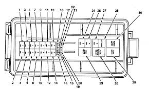 lincoln continental mk9 1996 1998 fuse box diagram auto genius lincoln continental mk9 fuse box high current fuse panel