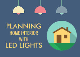 home led lighting. Home Interior Plan For Led Lights Lighting