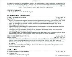 Online Resume Writing Services Reviews This Is Resume Service