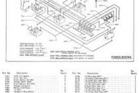 taylor dunn r3 80 wiring diagram wiring diagram taylor dunn service manual b2-48 at Taylor Dunn Wiring Harness