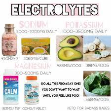 Keto Electrolytes Chart How To Fix Electrolyte Imbalance On Keto Diet Keto