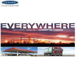 Chart Industries New Prague Chart Industries Inc Form 8 K Ex 99 1 September 10 2012