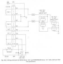 coleman(ag tronic)powermate series 54 wiring diag smokstak Coleman Powermate 2250 Watt Generator Wiring Diagram click image for larger version name gen gif views 8225 size 75 0 Coleman Powermate 2250 Manual