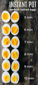 Soft Boiled Egg Chart Instant Pot Hard Boiled Eggs