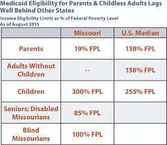 Missouri Medicaid Eligibility Chart Missouri Budget Project Investing In Healthy Families