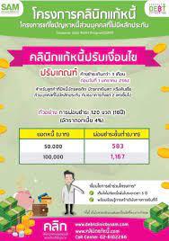 โครงการคลินิกแก้หน... - ธนาคารแห่งประเทศไทย - Bank of Thailand