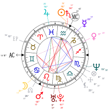Astrology And Natal Chart Of Alundra Blayze Born On 1963 02 06