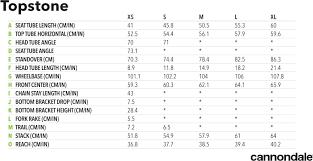 Fixed Bike Size Chart Road Bike Geometry Chart Triathlon Bike Frame Size Chart