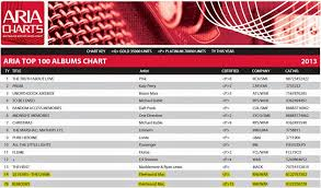 Australian Music Charts 2013 Fleetwood Mac News Australias Year End Album Charts Are In