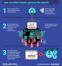 World's biggest marketplace selling internet paralysing DDoS attacks taken  down