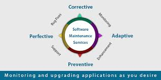 software maintenance software maintenance services application software maintenance