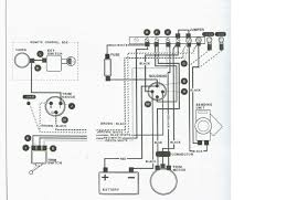 indmar engine wiring diagram indmar image wiring indmar 5 7 wiring diagram wiring diagrams and schematics on indmar engine wiring diagram