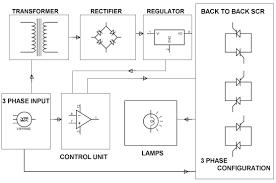 wiring diagram three phase generator save three phase electric motor 3 phase electric motor brake wiring diagram wiring diagram three phase generator save three phase electric motor wiring diagram copy single phase electric