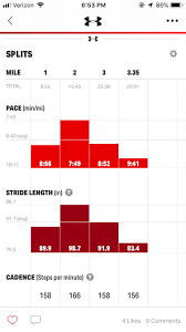 Cadence And Stride Length Analysis Mapmyfitness Help Support