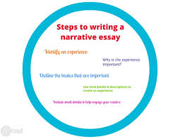 narrative essay project prezi 37 steps to writing a narrative essay