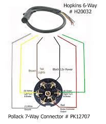 4 pin to 7 pin trailer adapter wiring diagram convert 4 pin to 7 Seven Way Trailer Plug Wiring Diagram 7 pin trailer plug wiring diagram south africa wiring diagram 4 pin to 7 pin trailer seven way trailer plug wiring diagram for gm