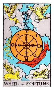 The Wheel of Fortune Tarot Card Meaning in Readings: the ...