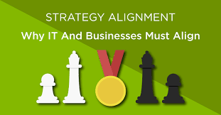Buisness Strategy Why Business Leaders Must Align Their Business Strategy With It