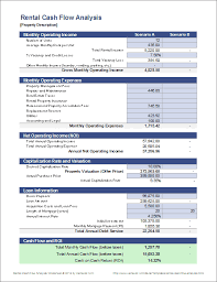 Cash Flow Analysis Worksheet For Rental Property