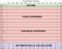 Personal Budget Template For Single Living In Nyc, Plus Entire ...