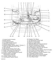 toyota wire harness diagrams 1 2 3 4 5 wiring diagram show 98 avalon stereo wiring harness diagram wiring diagram database toyota wire harness diagrams 1 2 3 4 5