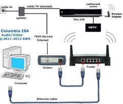 uverse cat wiring diagram wiring diagram cat 5 phone wire diagram wiring diagrams