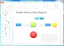 Simple Process Map Excel Flow Charts Process Map Template Publish Simple Fresh