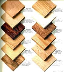 best wood for making furniture. Best Types Of Wood For Furniture In Plywood . Making F