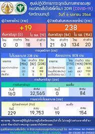 นนทบุรี ติดโควิดเพิ่ม 19 ราย โยงสถานบันเทิงในกรุงเทพฯ