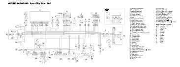 aprilia motorcycle owner manuals pdf download Rs 125 Wiring Diagram download aprilia_sportcity_125 aprilia_sportcity_125 moto_schem_aprilia_sportcity_125_sportci aprilia rs 125 wiring diagram