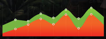 Wpf Chart Toolkit Change Area Series Colors Opacity